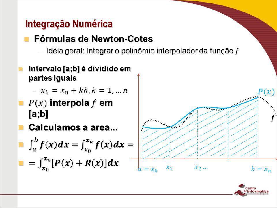 Integração Numérica Fórmulas de Newton-Cotes 𝑃(𝑥) interpola 𝑓 em [a;b]